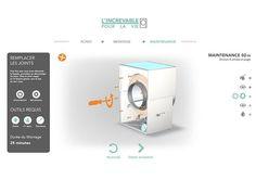 15 Idées De Univers Electroménager Insolite Photographie En Lévitation Innovation