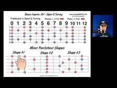 TUNINGS - for Dobro & Lapsteel - Simplifying & Keeping Them Straight - YouTube