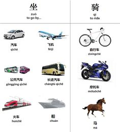 Mandarin Chinese  From Scratch: Chinese Verbs For Taking Different Vehicles: 骑 / 坐...