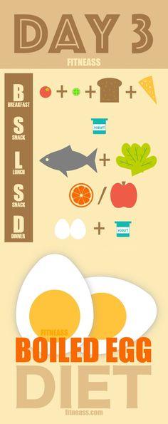 The Boiled Egg Diet Improved: Better, Safer, Faster!