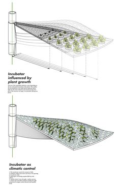 Urban Vertical Farming: Generative System for a Vegetable Growing Infrastructure