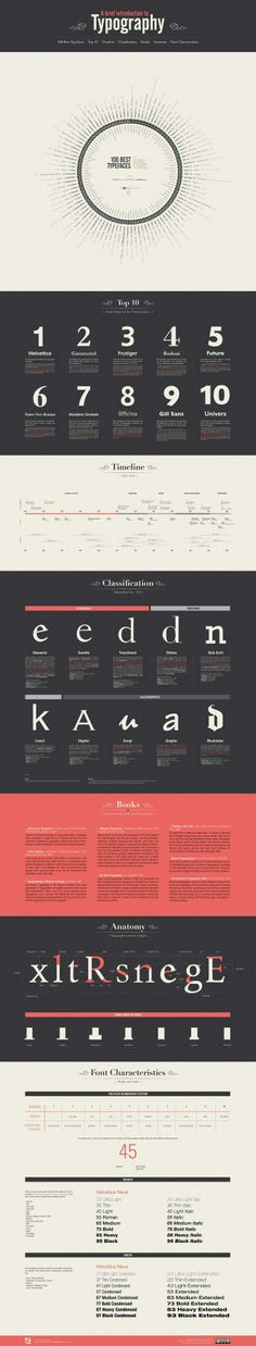Pocket : A Brief Introduction to #Typography 鈥?Infographic