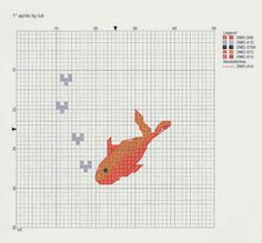 luli: pesce d'aprile