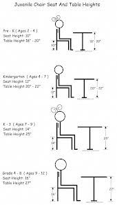 size recommendation chart for kids' chairs/table heights ...