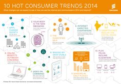 trends map 2014 - Google Search