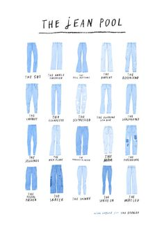 Which jean are you?