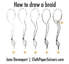"Oooh! An excerpt from Jane ""Danger"" Davenport's ""Drawing and Painting Beautiful Faces"" @ www.clothpaperscissors.com #drawing #faces #pretty #whimsical #art"