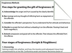 Printables Forgiveness Worksheets we the ojays and kind of on pinterest free pdf cognitive behavioral therapy cbt worksheets leaflets materials resources handouts self help more for psychologists counsellors