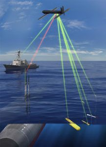 United States Navy Demonstrates Cross-Domain Communications Command and Control via AeroVironment Blackwing Submarine-Launched UAV