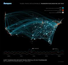 foursquare published a map showing plane, train and automobile transportation during the holiday season of 2010.
