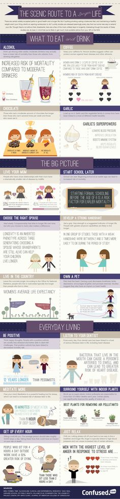 The Scenic Route To A Longer Life Infographic