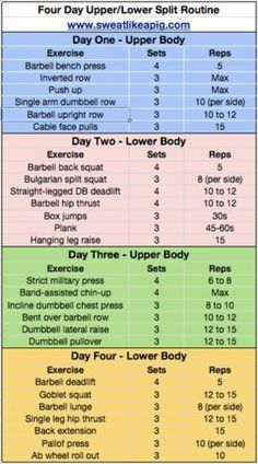 Major workout plans that are really effective for starters, both gentlemen and ladies to action. Visit the exercise workout pin-image reference 4529283081 today. Fitness Workouts, Training Fitness, Fitness Tips, Health Fitness, Power Lifting Workouts, Lower Body Workouts, Upper Body Strength Workout, Upper Body Exercises, Workout Routines