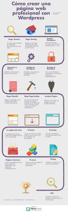 Aprende los pasos que debes seguir para crear una página profesional con WordPress. Esta guía, en formato de infografía, te indica cada uno de estos pasos.