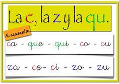 Fotografía Math Equations, Writing, Signs, Reading, School, Classroom Ideas, Spanish, Class Projects, English Grammar