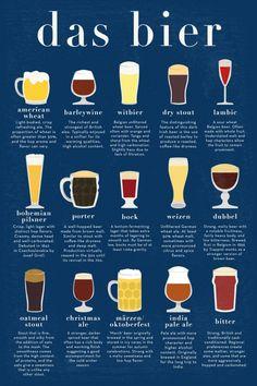 La cerveza. / Beers.