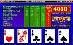 Cara Bermain Deuces Wild Poker : Video Poker Online - Bermain Craps Online http://warungtips.edublogs.org/2016/07/15/cara-bermain-deuces-wild-poker-video-poker-online/