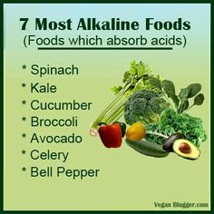 7 most alkaline foods that absorb acids