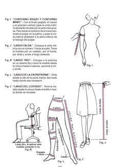 Aprenda corte y confección con Sistema CyC Diy Sewing Projects, Sewing Hacks, Sewing Tips, Dress Patterns, Sewing Patterns, Fashion Drawing Tutorial, Underwear Pattern, Modelista, Fashion Vocabulary