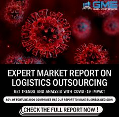 Logistics outsourcing is known as third-party logistics and deals with cross-docking, inventory management, warehousing, and transportation among others. Research Report, Market Research, Building Management System, Inventory Management, Trend Analysis, Apps, Make Business, Business Intelligence, Signals Intelligence