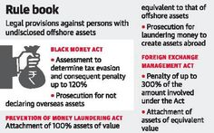 1900 Indians under probe for links to Panama firms - The Hindu
