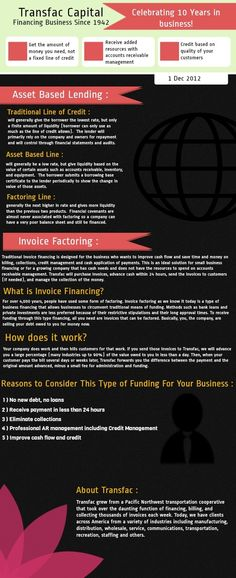 Invoice Factoring business Pinterest - what is invoice