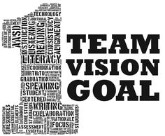Foundation of a High Performance Team