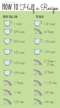 How to Half a Recipe - Free Printable Guide - Cupcake Diarie.-How to Half a Recipe – Free Printable Guide – Cupcake Diaries How to Half a Recipe – Free Printable Guide – Cupcake Diaries - Wallpaper Food, Kitchen Cheat Sheets, Half And Half Recipes, How To Half A Recipe, Half Recipe Chart, Cupcake Diaries, Kitchen Measurements, Recipe Measurements, Think Food
