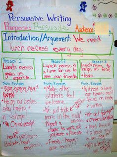Persuasive writing, student created chart. Great example of supporting REASONS with DETAILS DETAILS! ^-^
