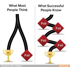 Success and failure aren't two different paths. On the contrary the path to success is often filled with failure.