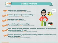 How to form relative clauses.
