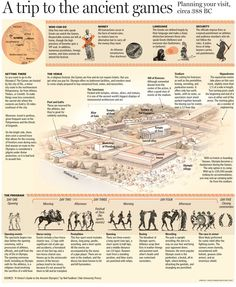 Guide to the Olympics of the century BC/BCE. Note for Athenians: you have a long way to go. Image only. Greek History, World History, Ancient History, Egyptians, Greeks, Ancient Rome, Ancient Greece, Ancient Olympics, Classical Greece
