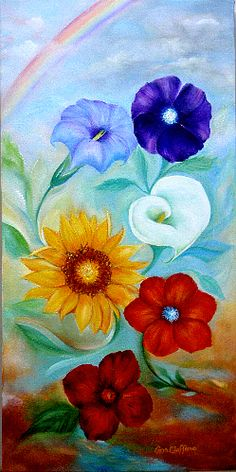 "Chakras flowers   Chakra Flowers """
