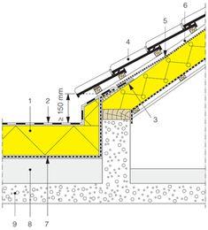Centre Scientifique et Technique de la Construction : 5.5.3. Raccord avec un versant de toiture