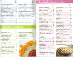 Liste des points Weight Watchers biscuits