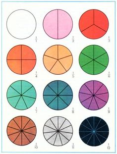 Scan from an Estonian maths book.  Found at Present