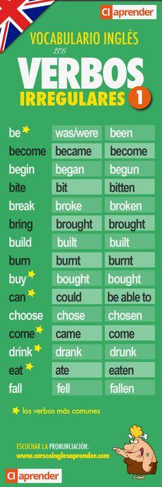 English Vinglish, Better English, English Articles, Gcse English, English Course, English Tips, English Idioms, English Study, English Lessons