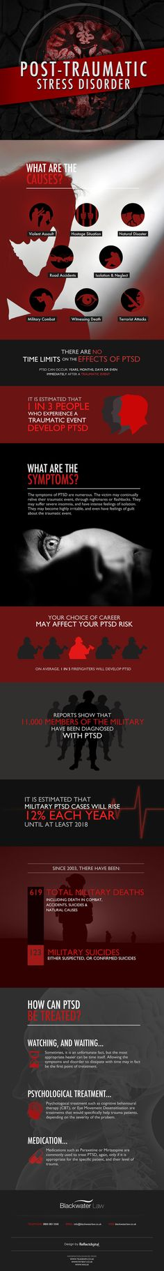 Post-traumatic stress disorder #infographic