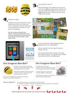 Bee- och Blue-Bot School Computers, Seesaw, Preschool, Coding, Digital, Blue, Ipads, Montessori, Boots