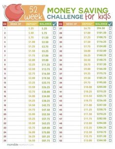 52 Week Money Challenge for Kids - great learning for kids this year on how to earn, save, and the impact it can make long term for them