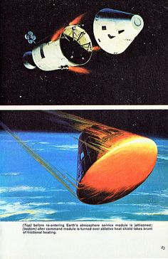 Apollo capsule re-entering the earths atmosphere