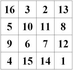 Магический квадрат. Расположены числа так, что если сложить все числа любого горизонтального или вертикального ряда или обеих диагоналей,то получится всегда одна и та же сумма 34. Квадрат Дюрера можно разбить на 4 квадрата по четыре клетки, и в каждом из этих маленьких квадратов сумма чисел также равна 34. Кроме этого, квадрат из внутренних 4 клеток также дает в сумме 34.