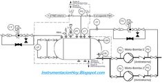 P&ID for Centrifugal Compressor Systems