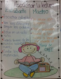 Spanish Anchor Chart for Dual Language Classroom at W.S. Ryan Elementary in…