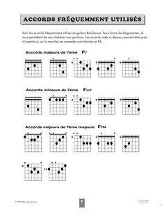 LA GUITARE . COM - ouvrages pédago - coup de pouce astuces de la guitare brésilienne volume 1,2 et 3 apprendre coup de pouce astuces de la guitare brésilienne - GUITARE Solfege Piano, Partitions, Guitar Chords, Samba, Instruments, Report Cards, Musicians, Guitars, Learn To Play Guitar