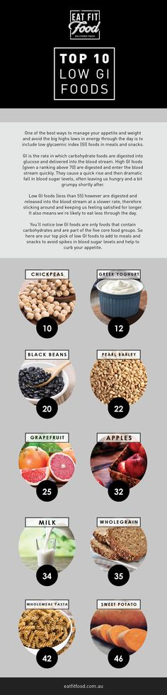 One of the best ways to manage your appetite and weight and avoid the big highs lows in energy through the day is to include low glycaemic index (GI) foods in meals and snacks. Check out our top 10 list for more information.