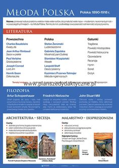 Format: x cm). Minerva School, Paul Verlaine, Polish Language, School Study Tips, Arte Popular, Study Inspiration, School Notes, Teaching, Education