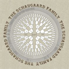 circle genealogy family chart, has link to circle chart design, linen background color http://www.thisandthatcreative.com/2011/03/
