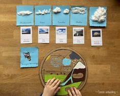 Le Cycle De Leau, L'or Bleu, Cycle 2, Education, Frame, Primary Classroom Displays, Water Cycle, Kids Learning, Clouds