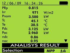 SOLAR IV, ejemplo de pantalla de Análisis de Resultados de un panel fotovoltaico junto con las medidas ambientales incluidas como irradiación solar y temperatura tanto del panel fotovoltaico como ambiental