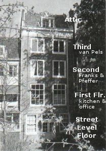 The back of the Anne Frank House.